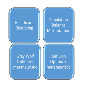 Healthcare Districting Optimization Using Gray Wolf Optimizer and Ant Lion Optimizer Algorithms (case study: South Khorasan Healthcare System in Iran)